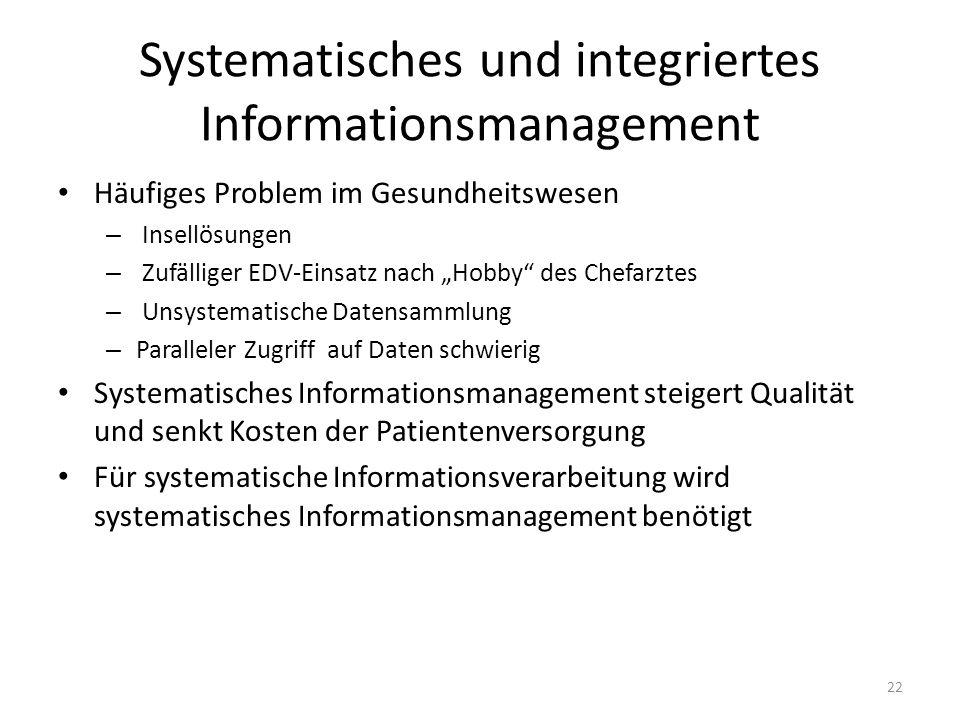 Systematisches und integriertes Informationsmanagement