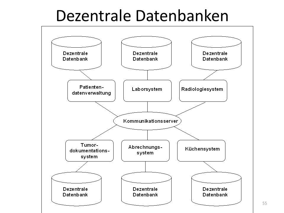 Dezentrale Datenbanken