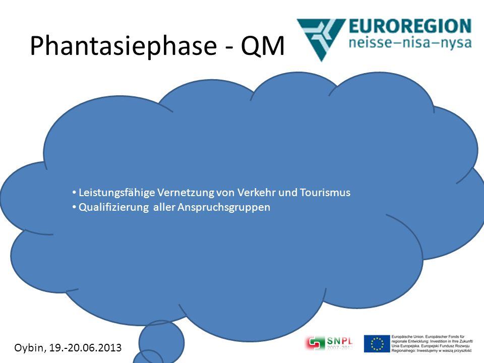 Phantasiephase - QM Leistungsfähige Vernetzung von Verkehr und Tourismus. Qualifizierung aller Anspruchsgruppen.