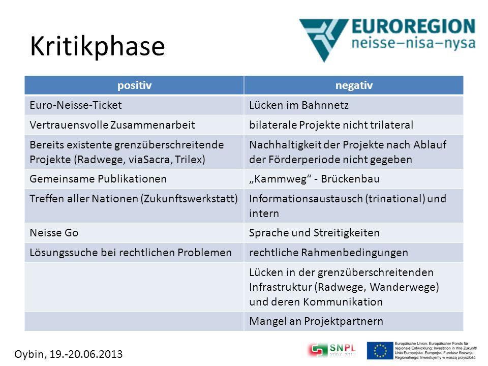 Kritikphase positiv negativ Euro-Neisse-Ticket Lücken im Bahnnetz