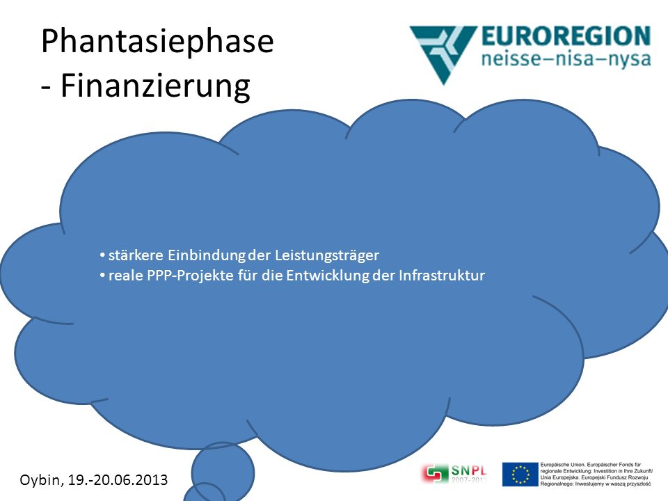 Phantasiephase - Finanzierung