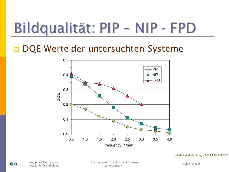 Bildqualität: PIP – NIP - FPD