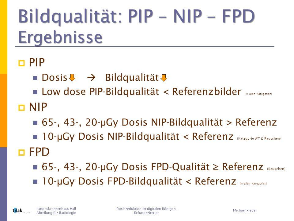 Bildqualität: PIP – NIP – FPD Ergebnisse