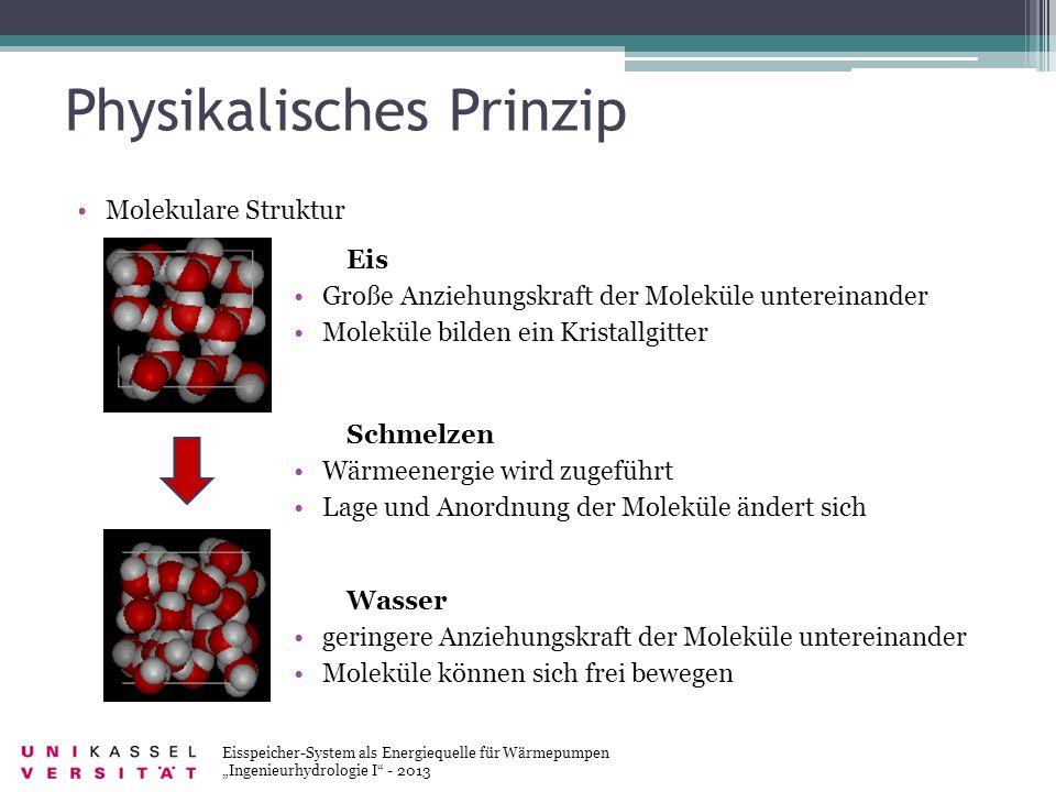 Physikalisches Prinzip