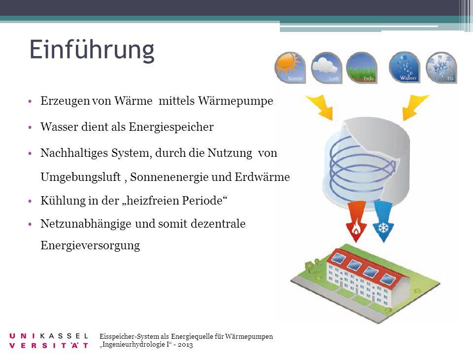 Einführung Erzeugen von Wärme mittels Wärmepumpe