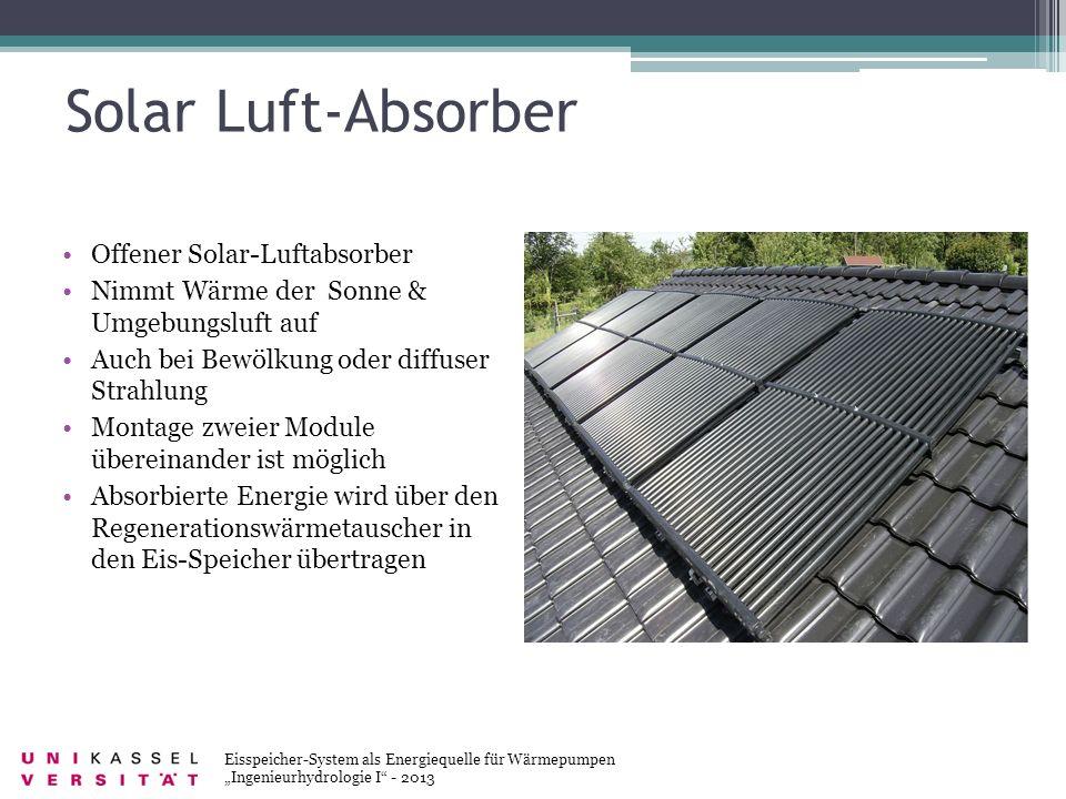 Solar Luft-Absorber Offener Solar-Luftabsorber