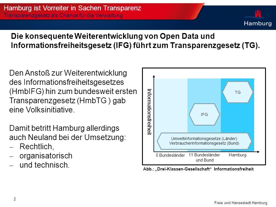 Damit betritt Hamburg allerdings auch Neuland bei der Umsetzung: