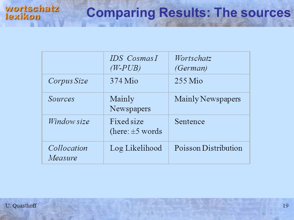 Comparing Results: The sources
