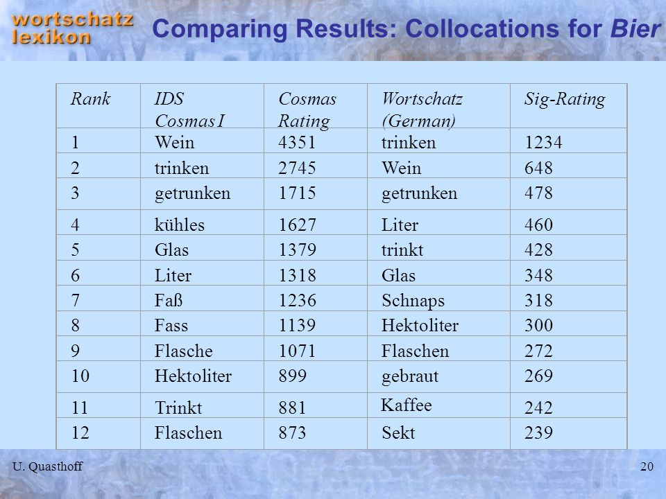 Comparing Results: Collocations for Bier