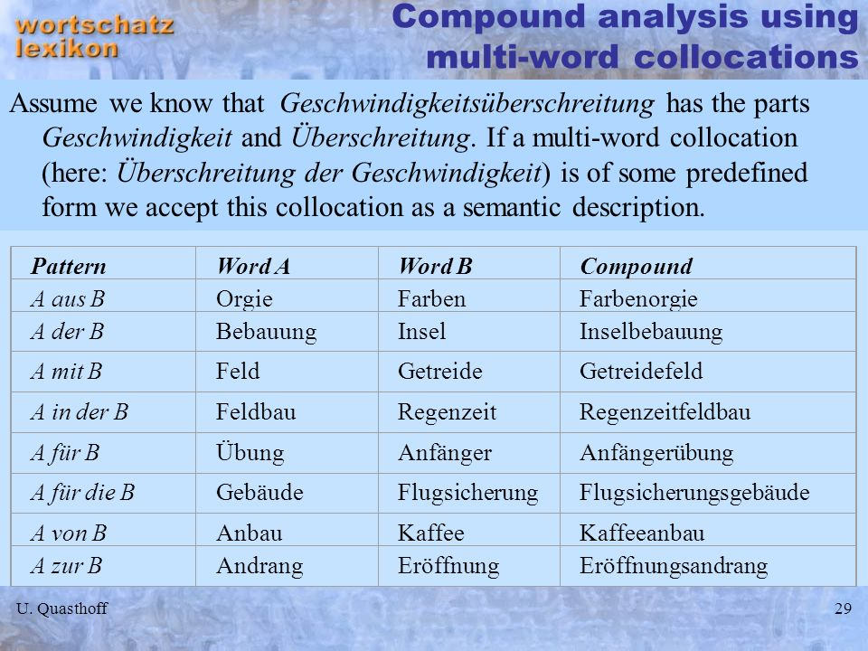 Compound analysis using multi-word collocations