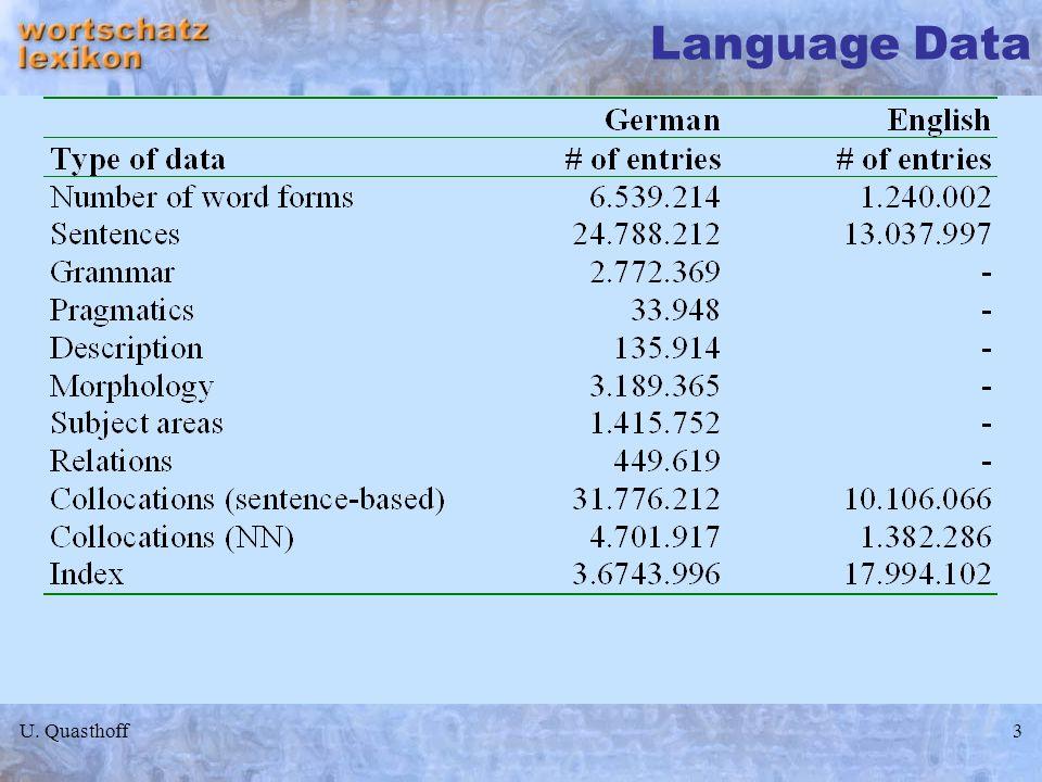 Language Data U. Quasthoff
