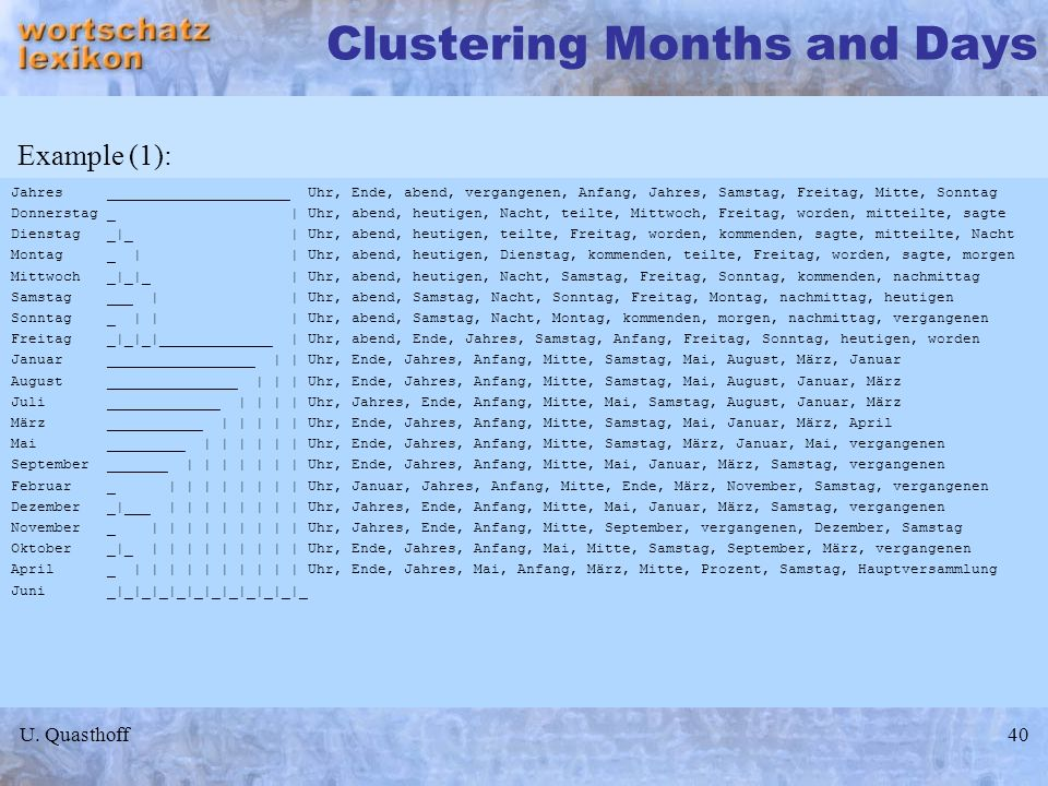 Clustering Months and Days
