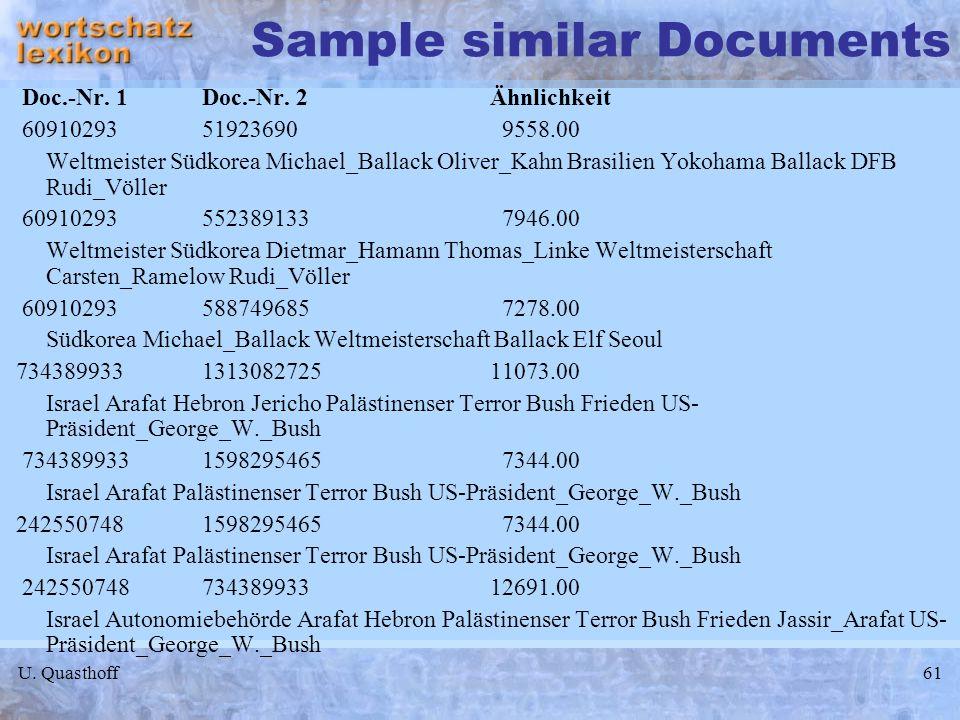 Sample similar Documents