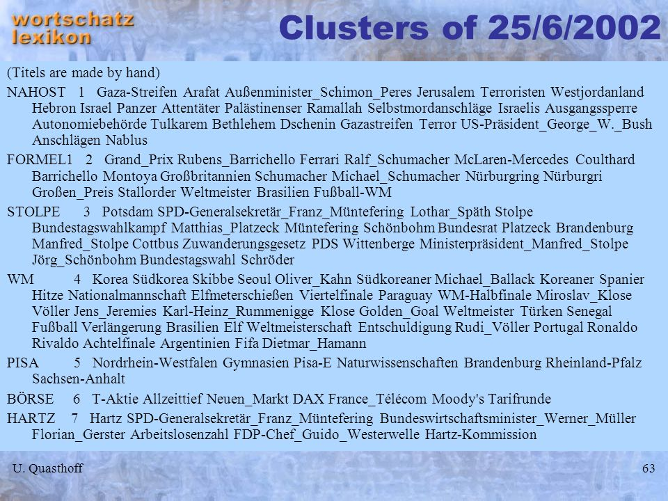 Clusters of 25/6/2002 (Titels are made by hand)