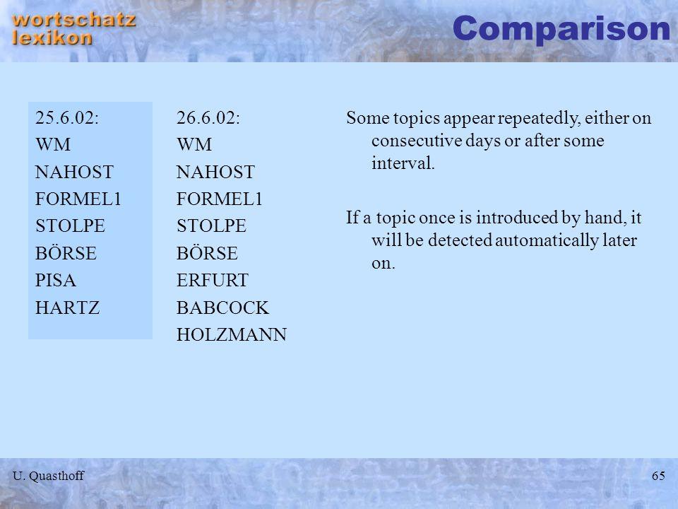 Comparison 25.6.02: WM NAHOST FORMEL1 STOLPE BÖRSE PISA HARTZ 26.6.02:
