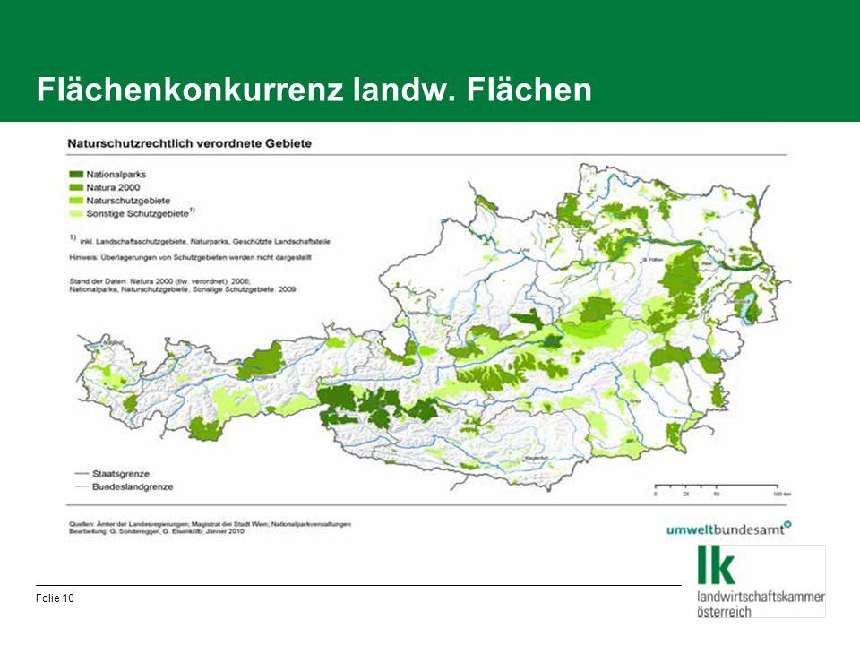 Flächenkonkurrenz landw. Flächen