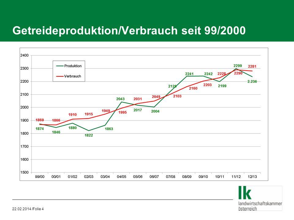 Getreideproduktion/Verbrauch seit 99/2000