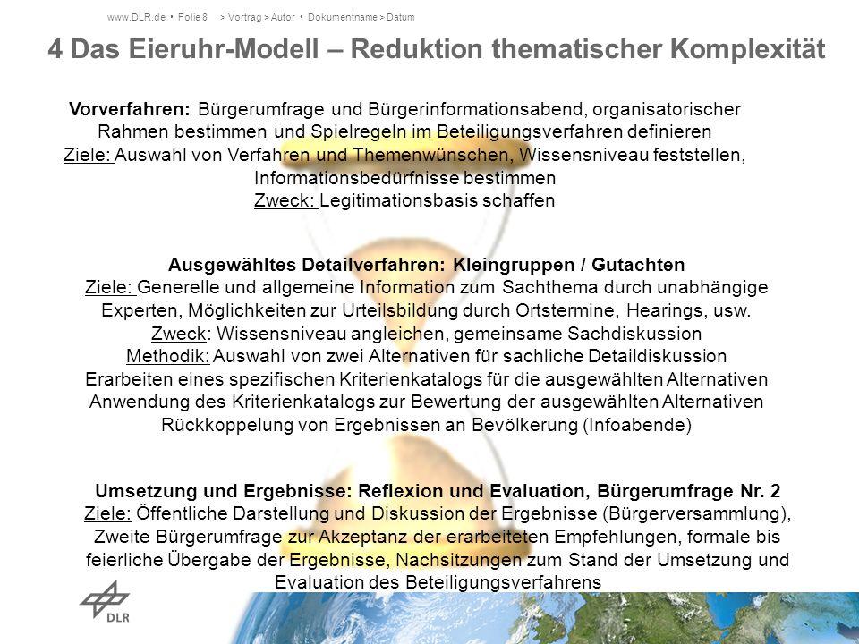 4 Das Eieruhr-Modell – Reduktion thematischer Komplexität