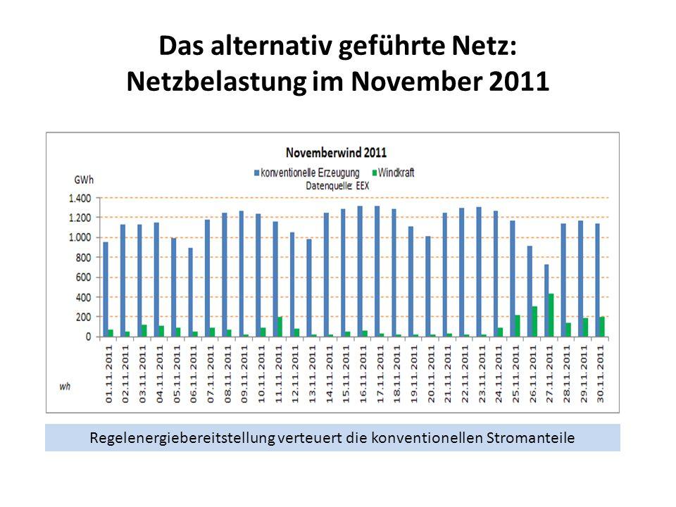 Das alternativ geführte Netz: Netzbelastung im November 2011