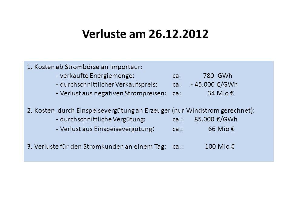Verluste am 26.12.2012 1. Kosten ab Strombörse an Importeur: