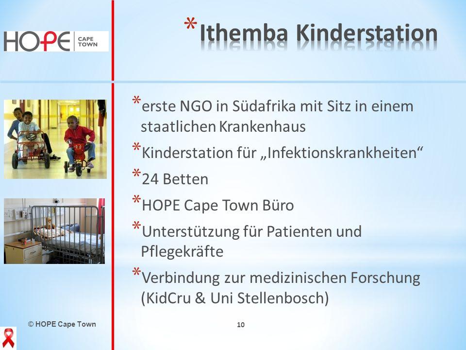 Ithemba Kinderstation