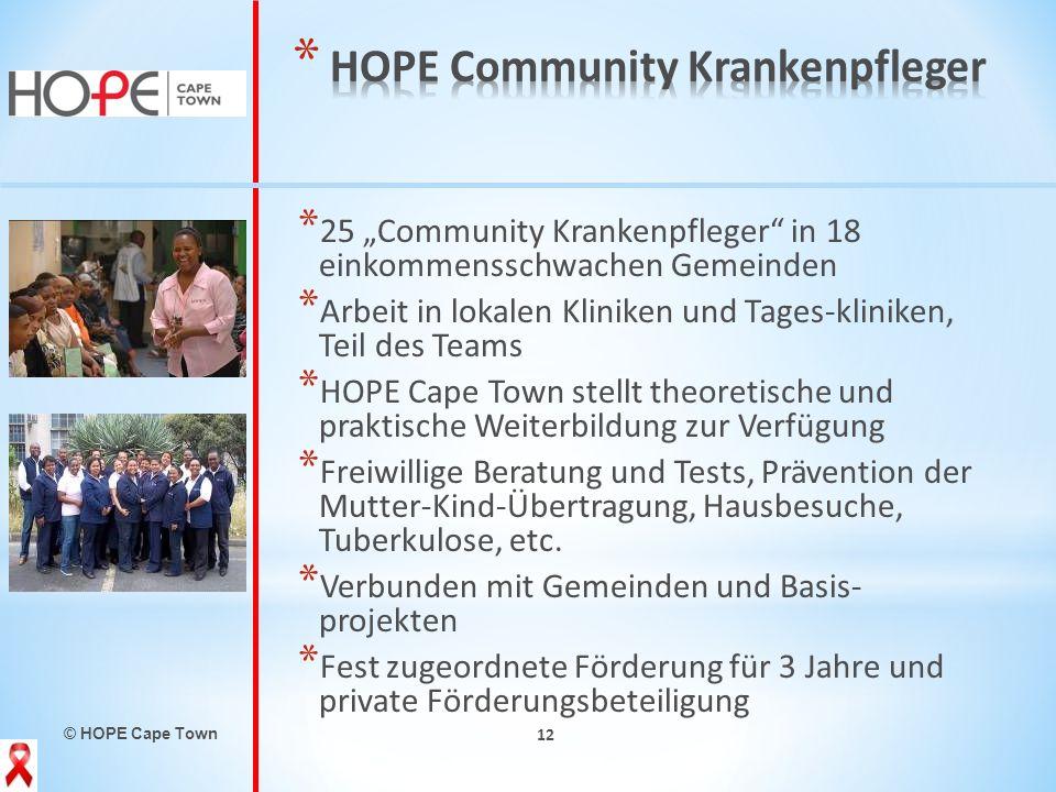 HOPE Community Krankenpfleger