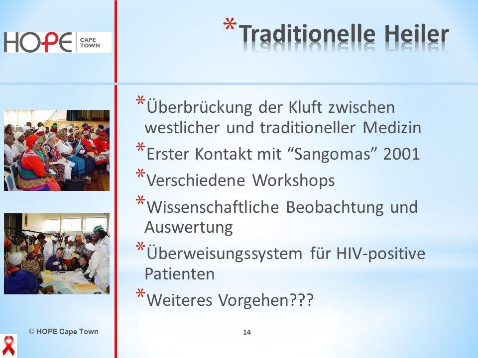 Traditionelle Heiler Überbrückung der Kluft zwischen westlicher und traditioneller Medizin. Erster Kontakt mit Sangomas 2001.