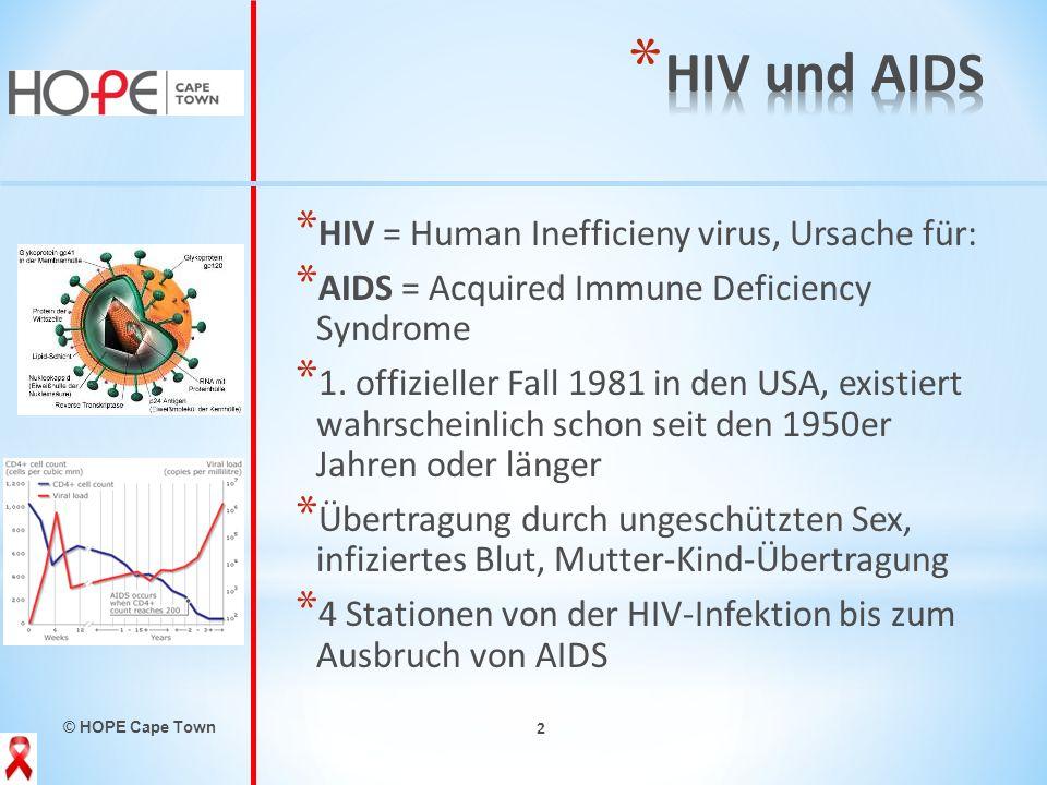 HIV und AIDS HIV = Human Inefficieny virus, Ursache für: