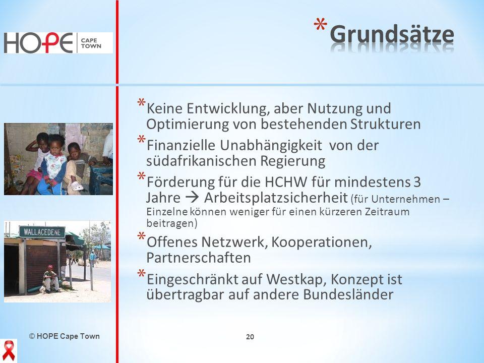 Grundsätze Keine Entwicklung, aber Nutzung und Optimierung von bestehenden Strukturen.