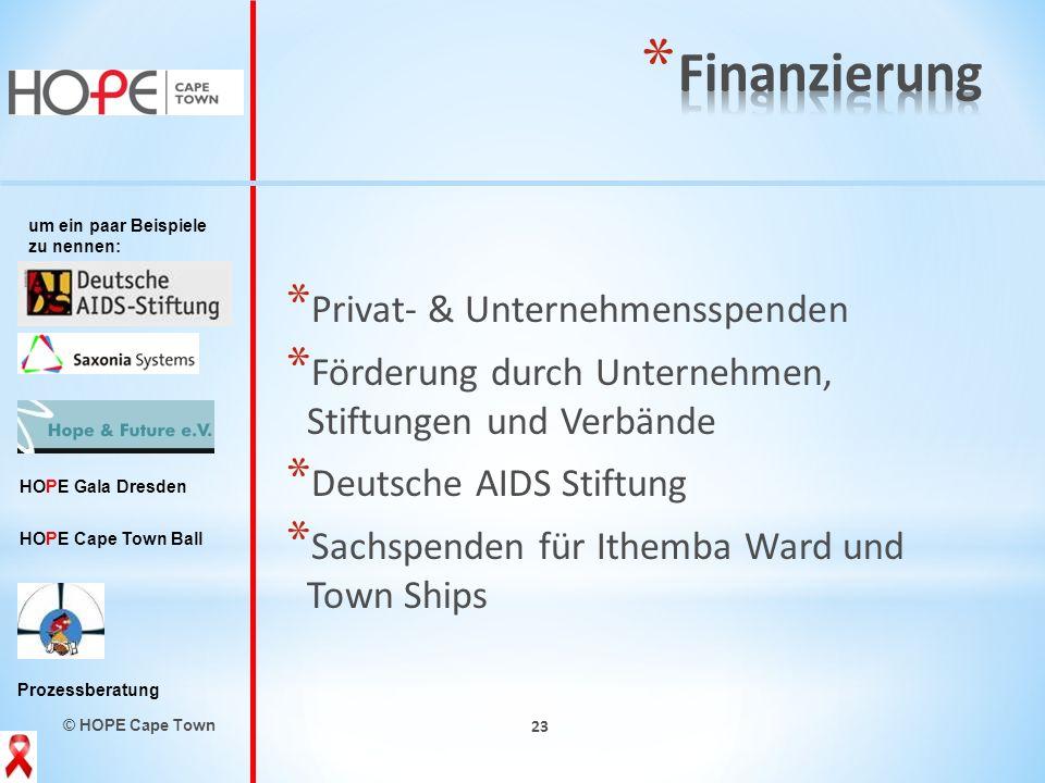 Finanzierung Privat- & Unternehmensspenden