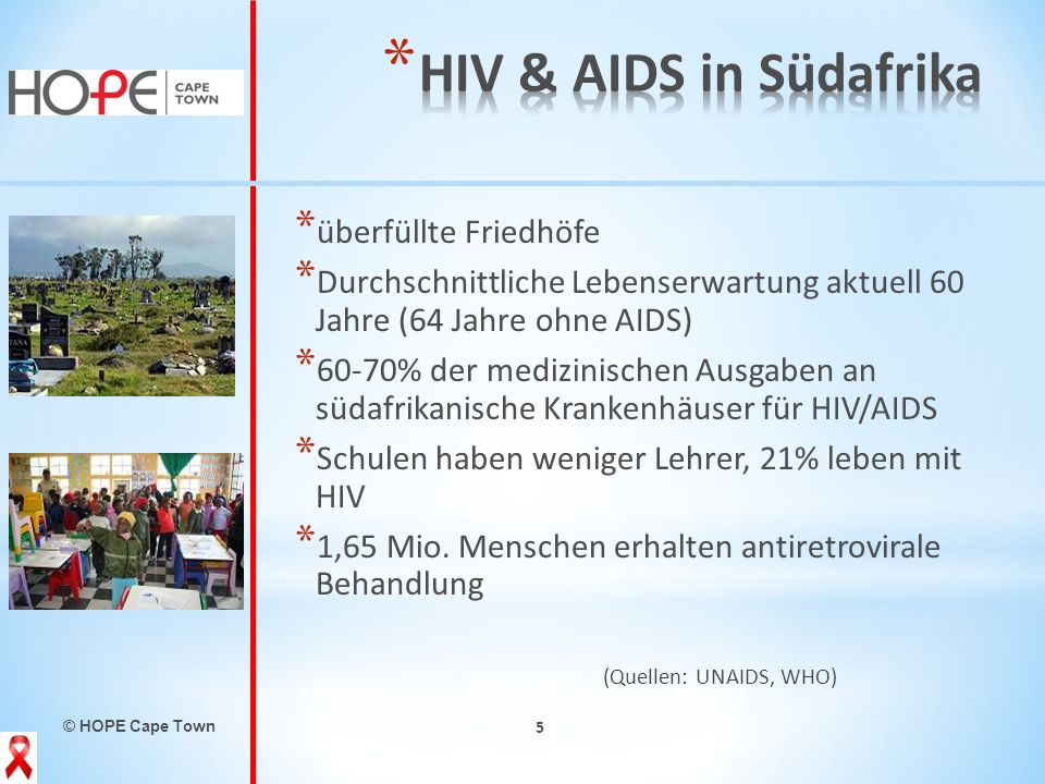 HIV & AIDS in Südafrika überfüllte Friedhöfe