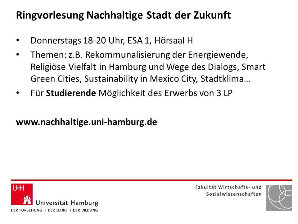 Ringvorlesung Nachhaltige Stadt der Zukunft