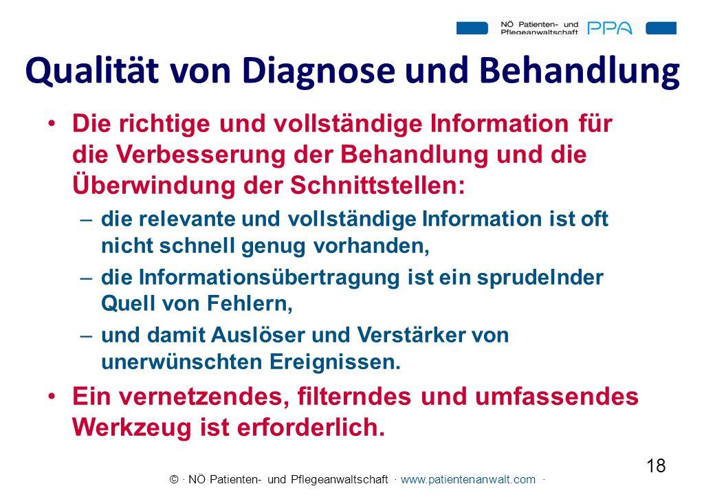 Qualität von Diagnose und Behandlung