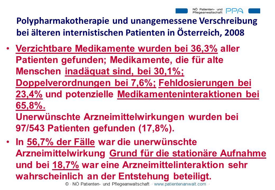 Polypharmakotherapie und unangemessene Verschreibung bei älteren internistischen Patienten in Österreich, 2008