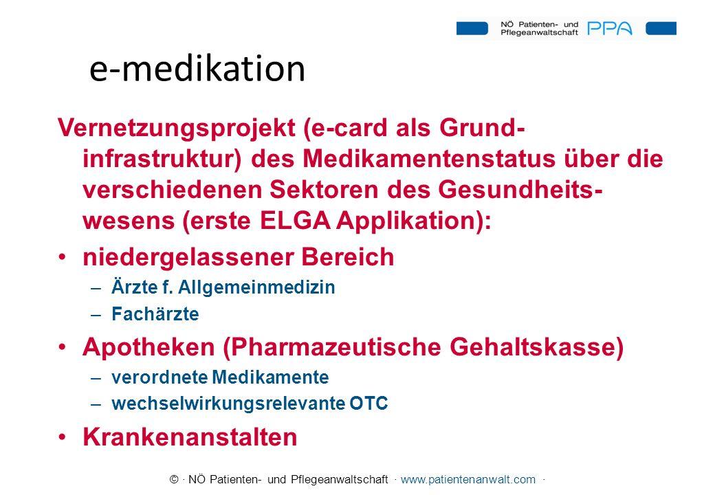 e-medikation