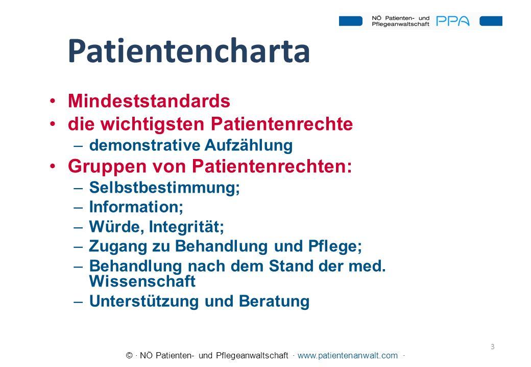 Patientencharta Mindeststandards die wichtigsten Patientenrechte