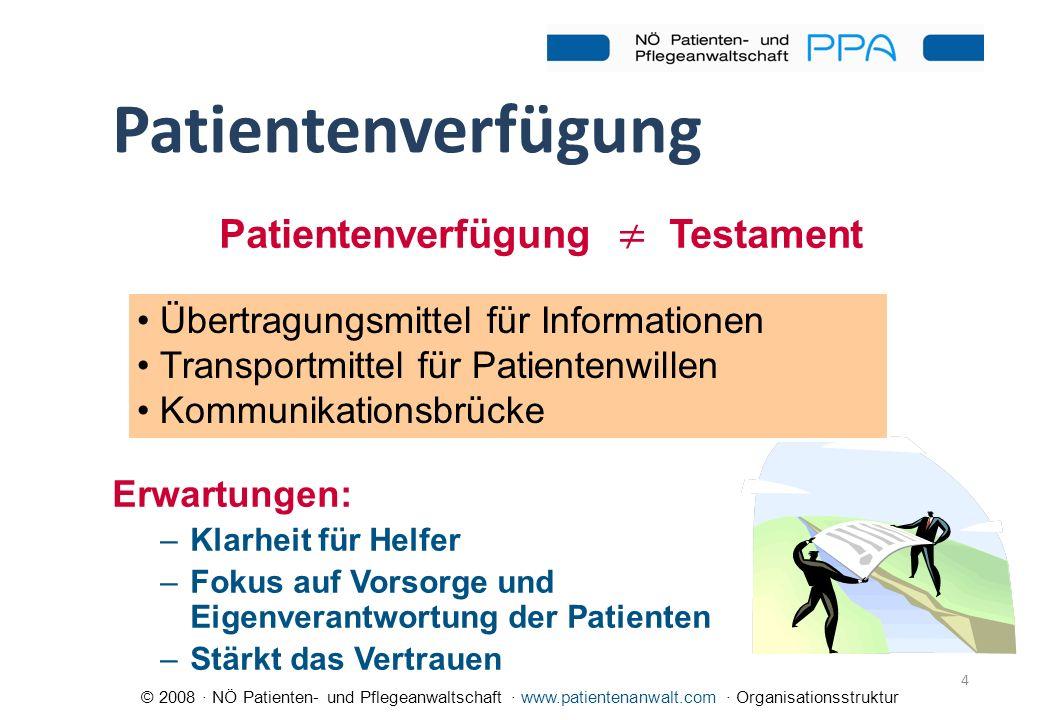 Patientenverfügung ≠ Testament