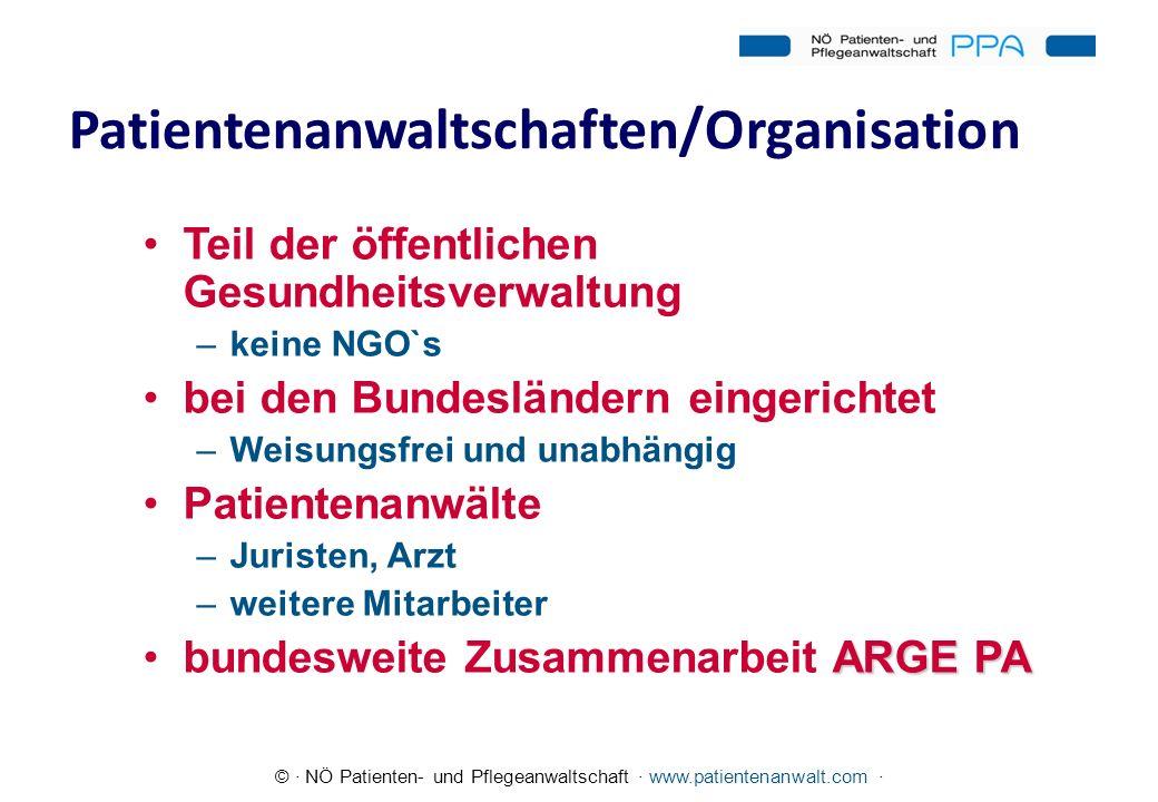 Patientenanwaltschaften/Organisation