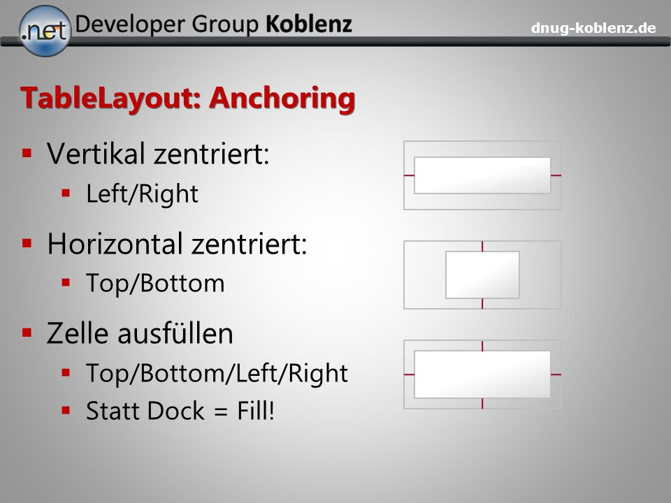 TableLayout: Anchoring
