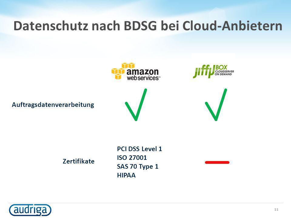 Datenschutz nach BDSG bei Cloud-Anbietern
