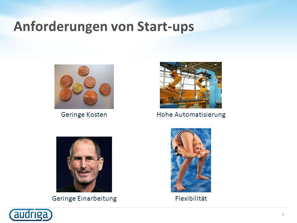 Anforderungen von Start-ups