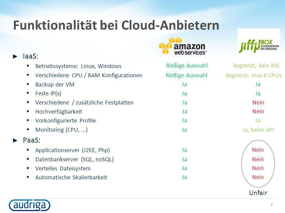 Funktionalität bei Cloud-Anbietern