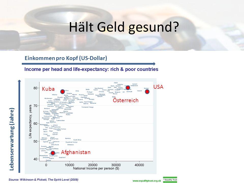 Hält Geld gesund Einkommen pro Kopf (US-Dollar) USA Kuba Österreich
