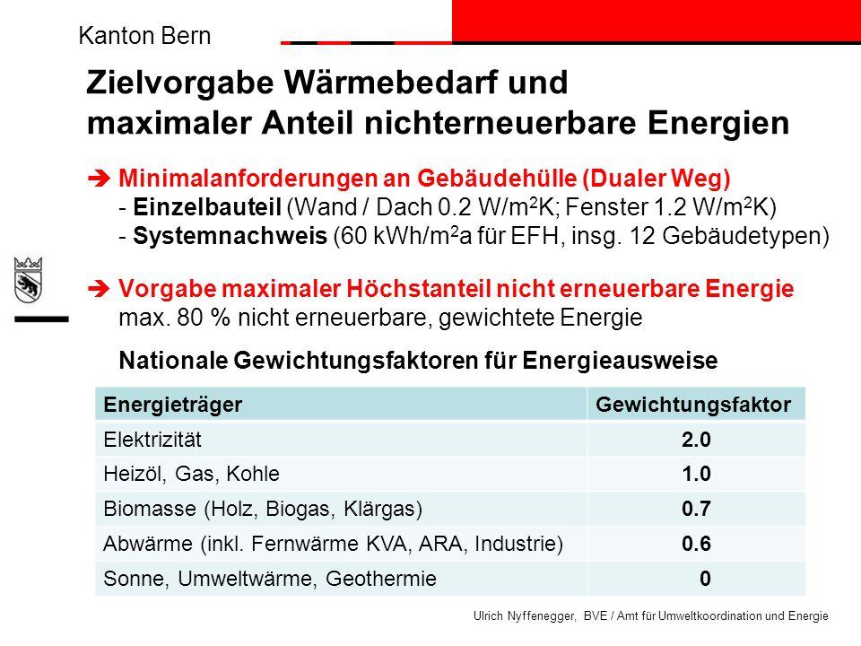 Zielvorgabe Wärmebedarf und maximaler Anteil nichterneuerbare Energien
