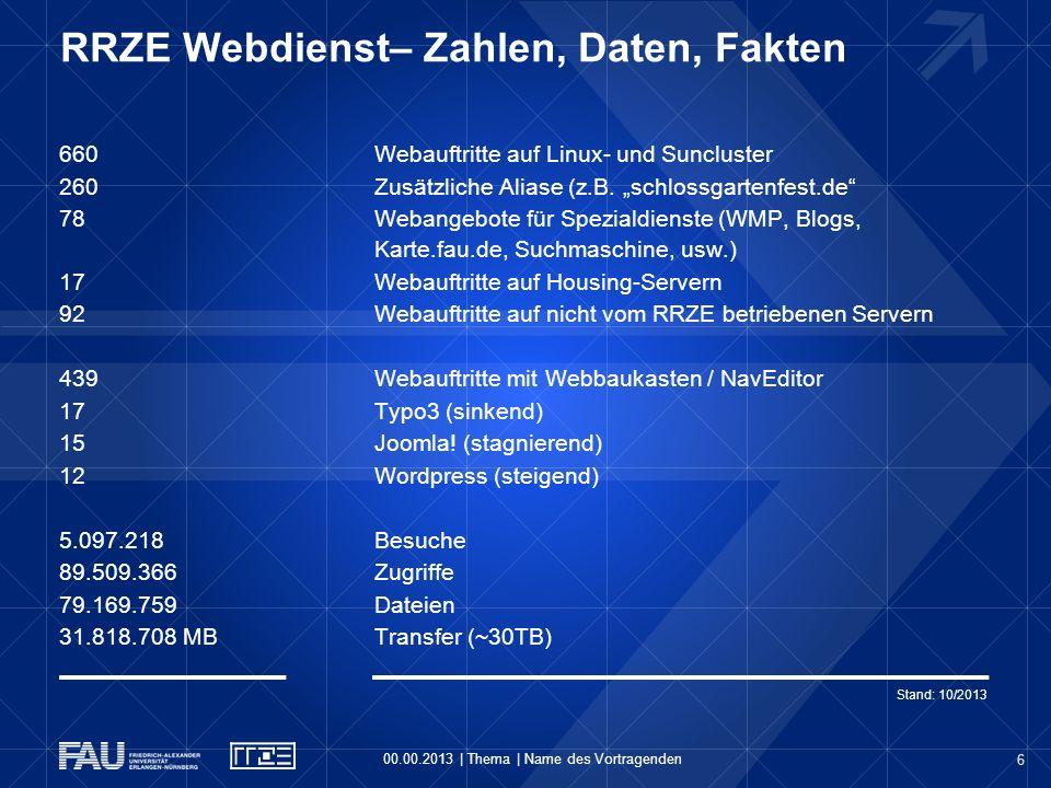 RRZE Webdienst– Zahlen, Daten, Fakten