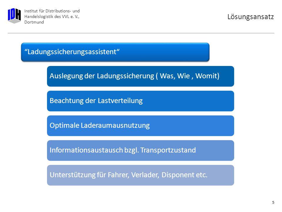 Lösungsansatz Ladungssicherungsassistent Auslegung der Ladungssicherung ( Was, Wie , Womit) Beachtung der Lastverteilung.
