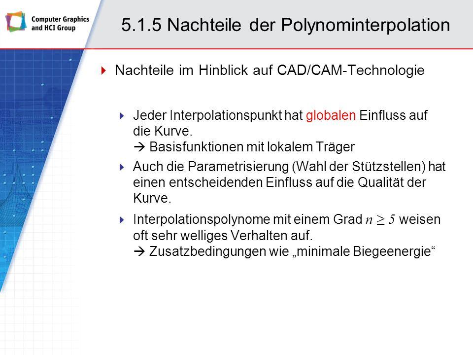 5.1.5 Nachteile der Polynominterpolation