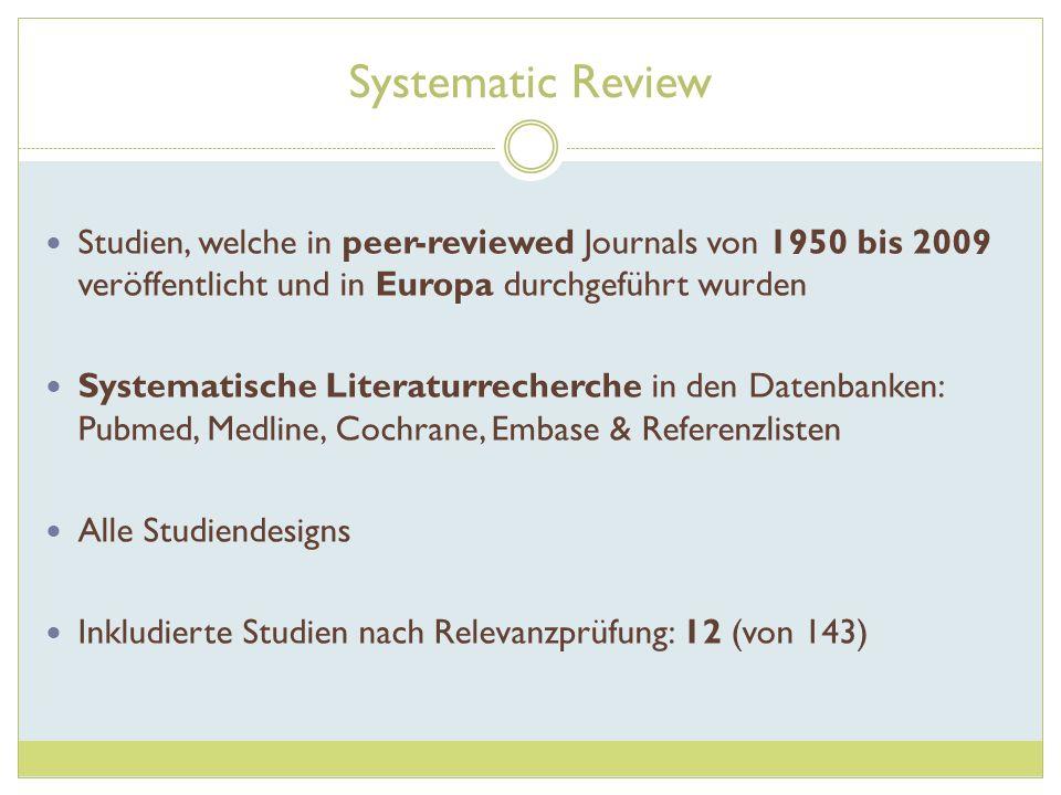 Systematic Review Studien, welche in peer-reviewed Journals von 1950 bis 2009 veröffentlicht und in Europa durchgeführt wurden.