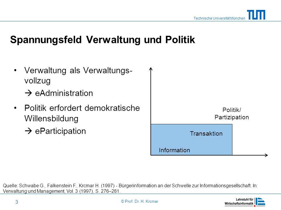 Spannungsfeld Verwaltung und Politik