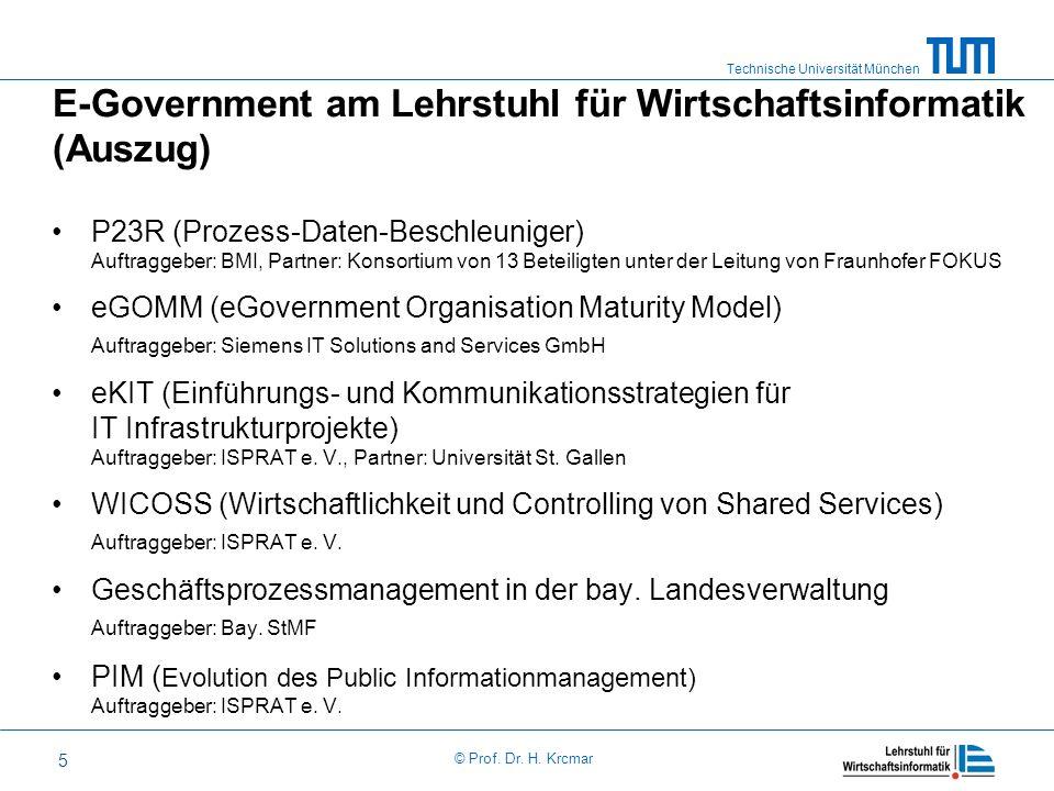 E-Government am Lehrstuhl für Wirtschaftsinformatik (Auszug)
